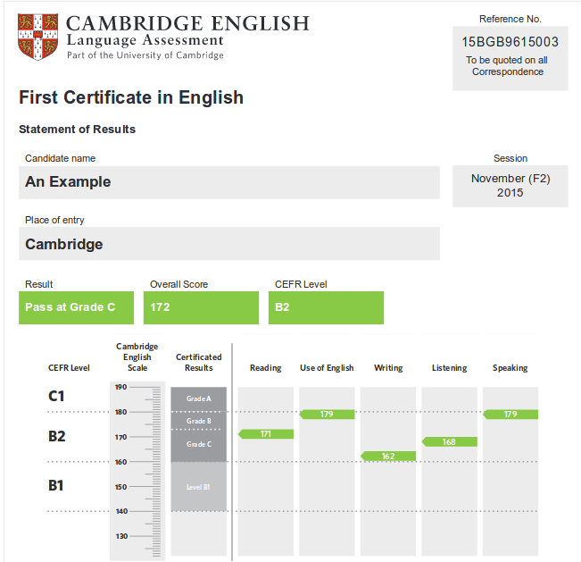 Exemple de resultats d'un examen del FCE